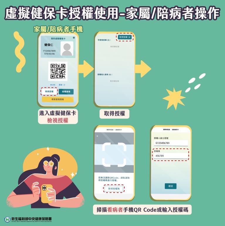 虛擬健保卡申請流程懶人包7