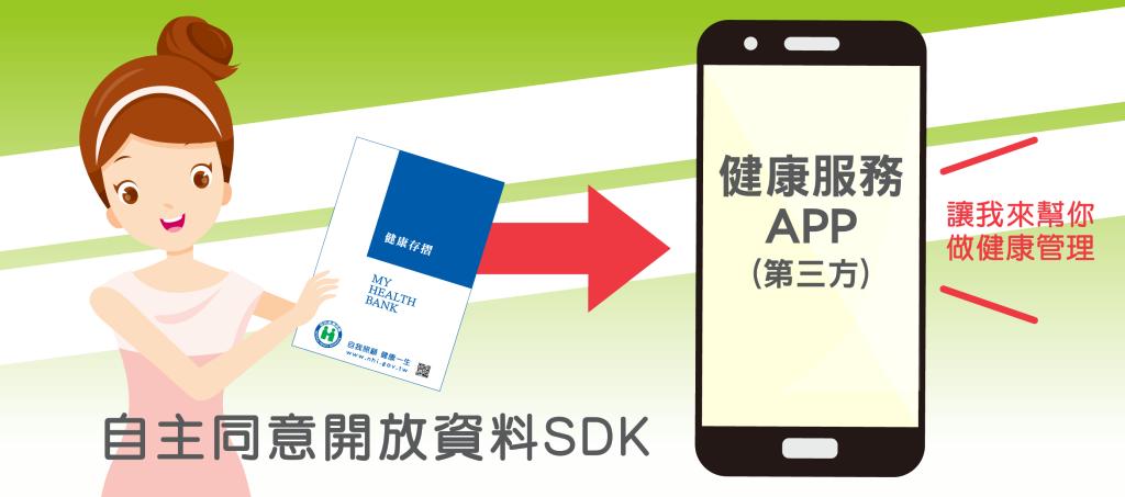 自主同意開放資料SDK-01