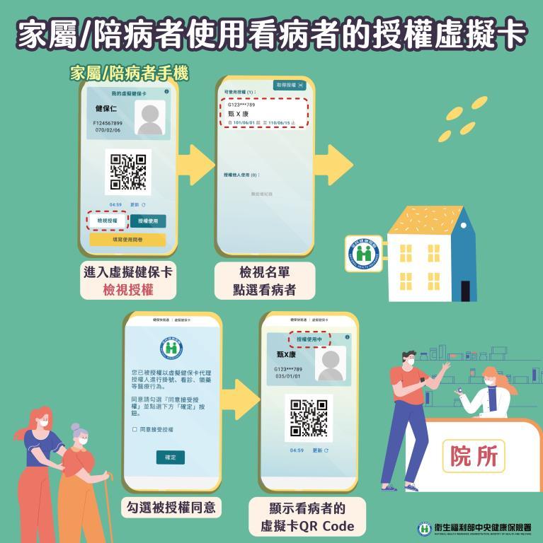 虛擬健保卡申請流程懶人包8