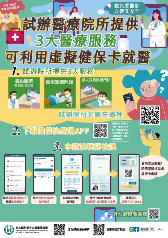 試辦醫療院所提供3大醫療服務 可利用虛擬健保卡就醫