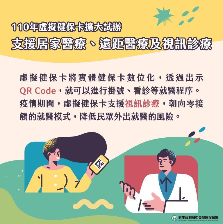 虛擬健保卡申請流程懶人包1
