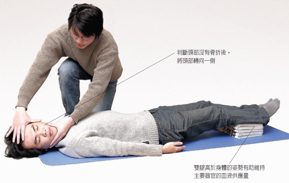 休克時將患者平躺,頭部偏向一側,保持呼吸道暢通,腳部以毛毯等物墊高