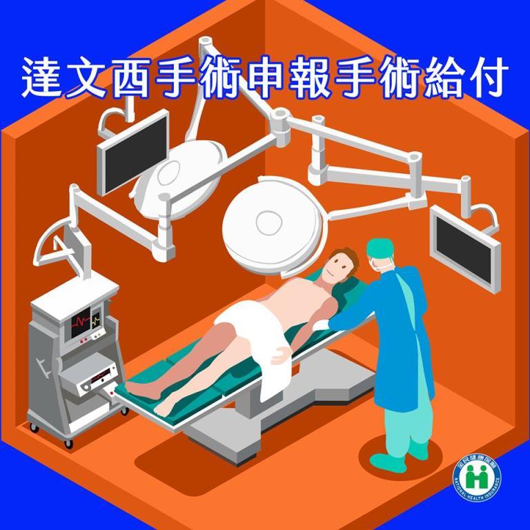 達文西手術申報手術給付