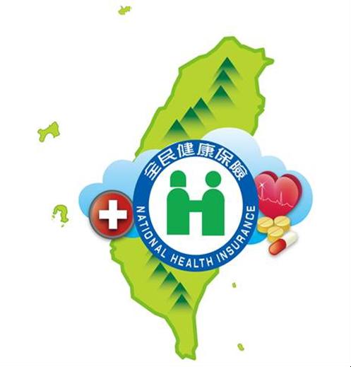 台灣醫療圖