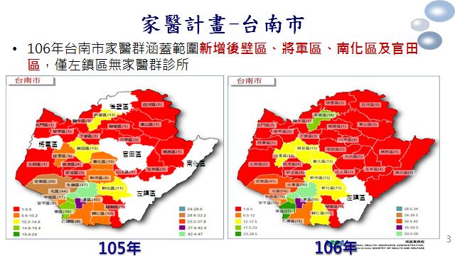 106年台南市家醫群範圍增加後壁區、將軍區、官田區,僅左鎮區無家醫診所